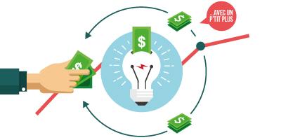Royalties - une solution de gestion de la love money