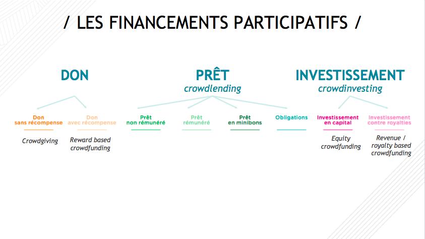 powerpoint-crowdfunding